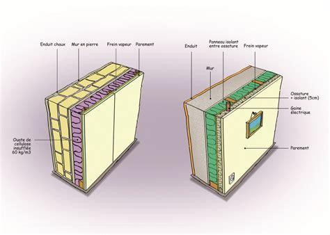 exceptionnel enduire un mur de parpaing exterieur 6