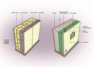 prix pour enduire un mur interieur maison design mail With prix pour enduire un mur interieur