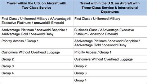 Aadvantage Platinum Service Desk Number by American Airlines Aadvantage Gold Desk Phone Number