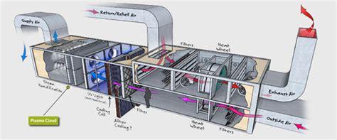 hepa air filters ahu for ot icu best hospital in chembur best