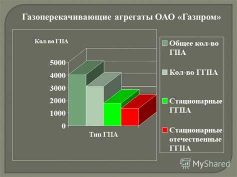 Методика расчета срока окупаемости проектов по полной замене теплосетей и котельных
