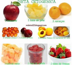 Carte dieta ketogenica