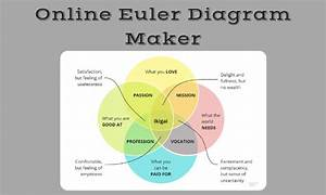 5 Online Euler Diagram Maker Websites Free