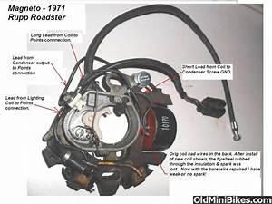 Tecumseh Magneto Wiring Diagram