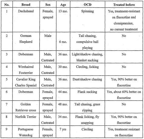 Image Gallery Ssri Chart