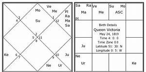 Horoscope Moon Chart Queen Victoria Birth Chart Queen Victoria Kundli