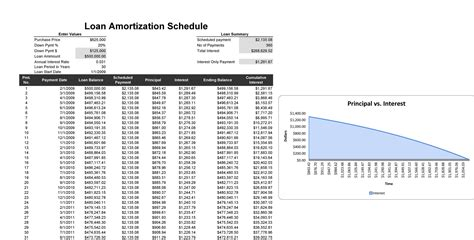 tables  calculate loan amortization schedule excel