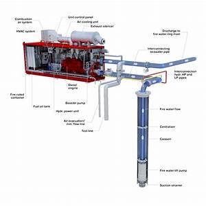 Fire Engine Water Plumbing Diagram  U2022 Downloaddescargar Com