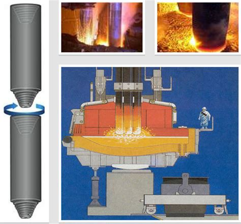 arc furnace electrodes aero industries graphite custom cnc machining services