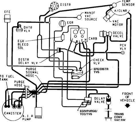 Carb 305 Chevy Engine Wiring Diagram by Need Complete Vacume Digram For K 20 Surburban With 350