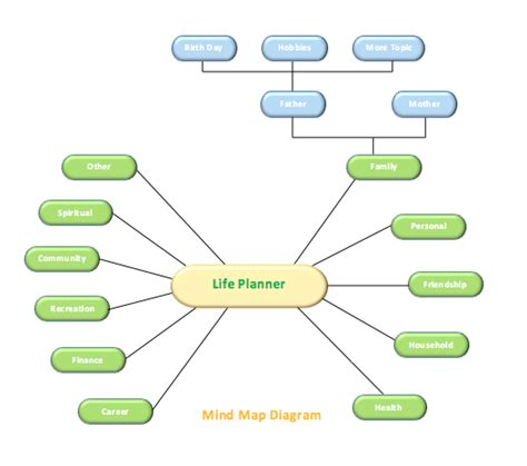 mind map template  word templates
