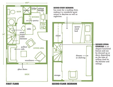 cabin home plans with loft small cabin floor plans find house plans