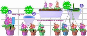 Arrosage Automatique Interieur : arrosage automatique pour les plantes d 39 interieur balcon et pot de fleurs jardinage int rieur ~ Melissatoandfro.com Idées de Décoration