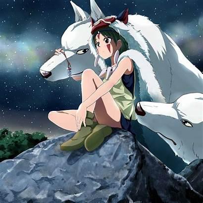 Mononoke Princess Wolf Miyazaki Ipad Hayao Wallpapers