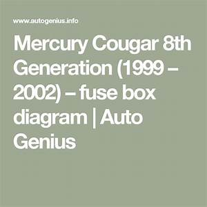 Pin On Mercury Cougar
