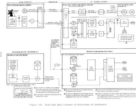 mars air curtain wiring diagram mars wiring diagram