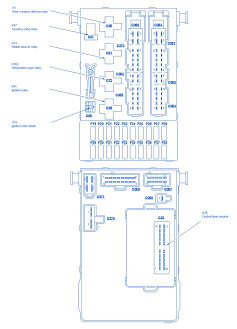 Fuse Box 2000 Mercury by Mercury Part Ii 2000 Fuse Box Block Circuit Breaker