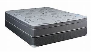 best full size mattress set top 10 reviews in 2018 With cost of mattress and box spring