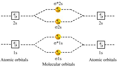 Paramagnetic Molecular Orbital Diagram by Is Be 2 Diamagnetic Or Paramagnetic Socratic