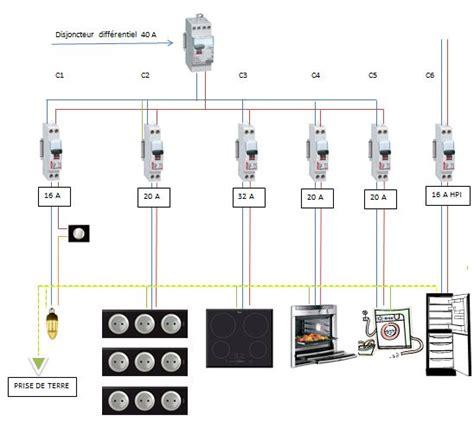 installation électrique de la cuisine schema electrique