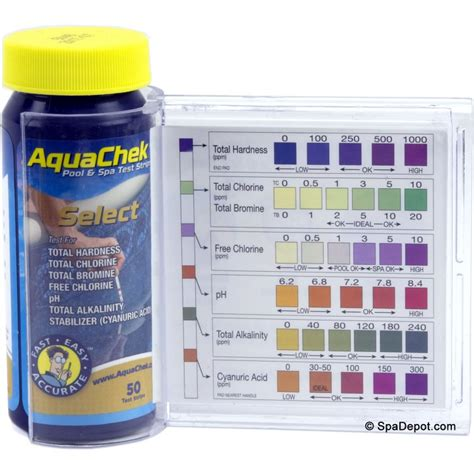 aquachek chlorbrom    test strips kit spadepotcom