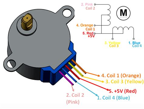 Byj Stepper Motor Pinout Wiring Specifications Uses