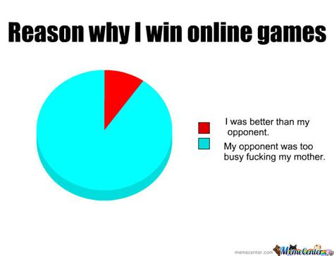 The Game Internet Meme - why i win online games by hallonollon meme center