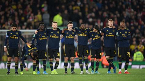 Arsenal 2019/20 Review: End of Season Report Card for the ...