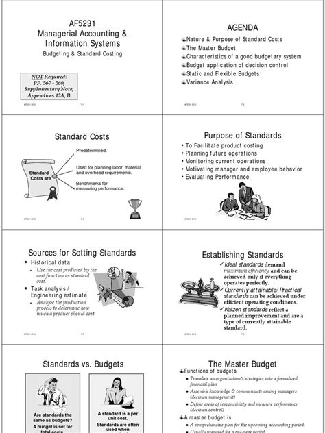 Characteristics of standard costing. Activity Based