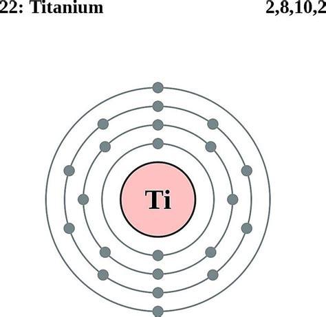 3d Bohr Model Of Vanadium