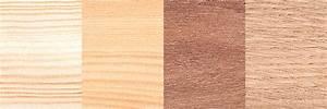 Unterschied Kiefer Fichte Holz : holzarten ~ Markanthonyermac.com Haus und Dekorationen