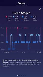 Rem  Light  Deep  How Much Of Each Stage Of Sleep Are You