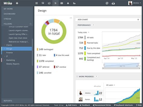 wrike review cloud based project management
