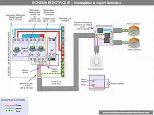 Eclairage Sans Branchement Electrique : branchement d 39 un interrupteur avec voyant ou t moin lumineux ~ Melissatoandfro.com Idées de Décoration