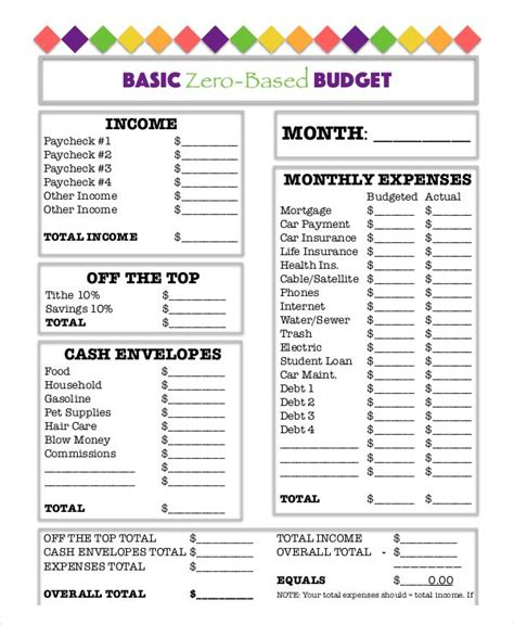 Budgeting Sheets Template Basic Zero Based Budget Worksheet Template