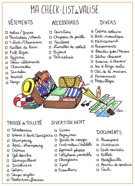 cahier de cuisine à remplir la check list à imprimer pour faire sa valise