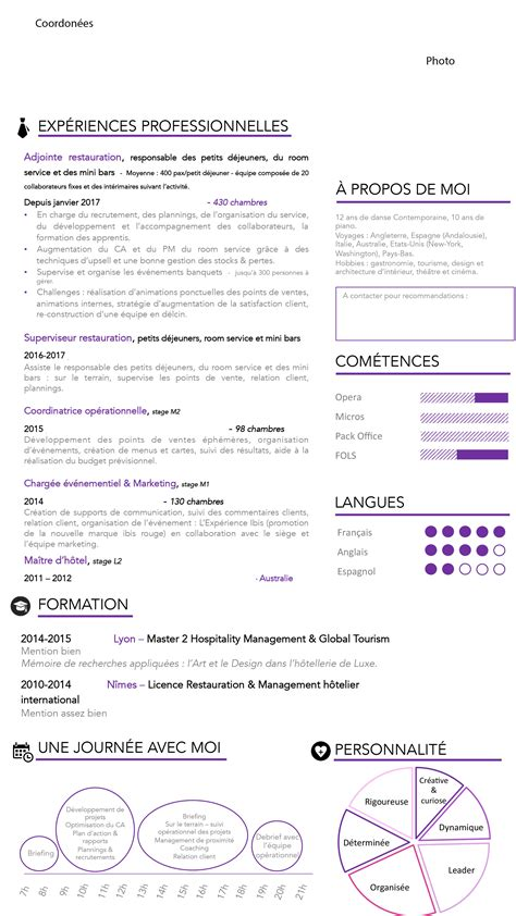 Exemple Meilleur Cv by Les Meilleurs Exemples De Cv 224 Adopter