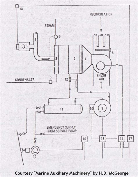 Keeprite Refrigeration Wiring Diagram by Reheat System Air Conditioning On Ships