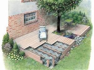 Feuerstelle Für Terrasse : holzterrasse selber machen heimwerkermagazin ~ Frokenaadalensverden.com Haus und Dekorationen