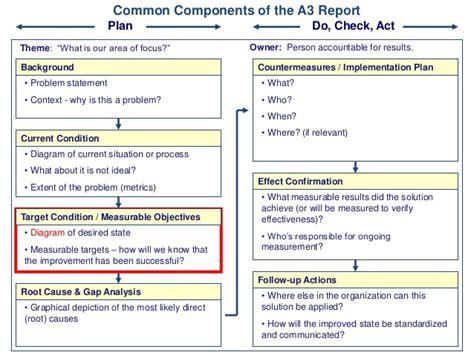 common components