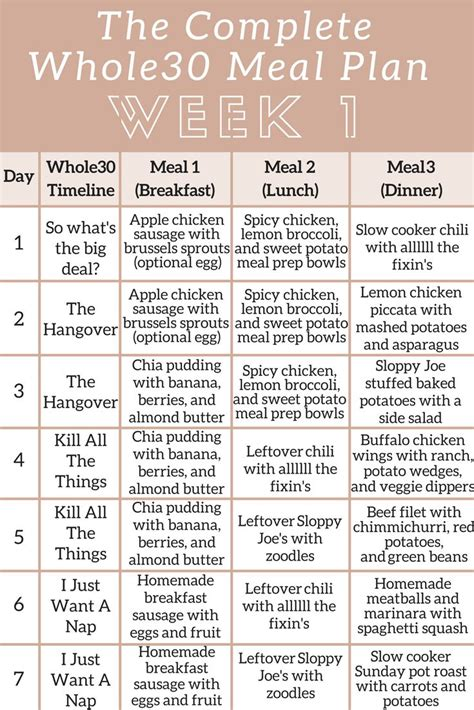 complete  meal planning guide  grocery list