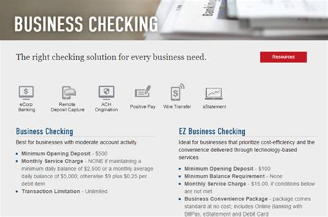 Top 12 Best Online Business Banks  2017 Ranking  Best. Home Remodeling Houston Assassin Pest Control. National Association Of Government Contractors. I Need A Small Loan With Bad Credit. Killing Floor Server Hosting Nanny Mesa Az. Aspen Dental Mishawaka Design Your Own Blinds. Personal Injury Lawyers In Washington Dc. Southern Coast Electrical Beyonce Detox Drink. Renters Insurance Greenville Sc