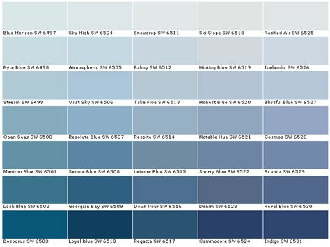 sherwin williams duration paint color chart sherwin williams duration paint color options house
