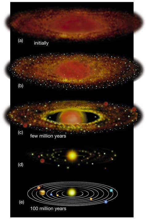 science visualized  solar nebula model