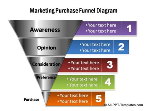 marketing funnel template powerpoint sales funnel set