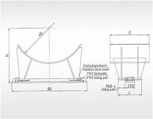 Kg Rohr Dn 600 : kg rohr 1000mm durchmesser abdeckung gartenmauer ~ Frokenaadalensverden.com Haus und Dekorationen