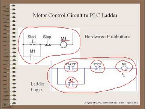 Plc Training Introduction Ladder Logic Part