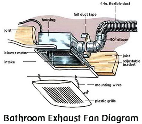 wiring a bathroom exhaust fan bathroom exhaust fan with light bathroom exhaust fan