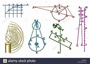 Six Early Physics Diagrams From The Scientific Revolution