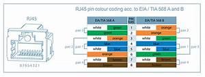 Rj45 Pin Colour Coding According To Eia  Tia 568a And 568b